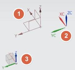 Системы координат в NX