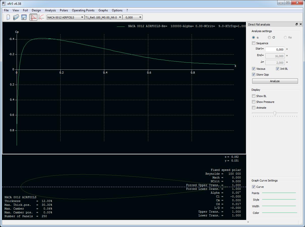 Результат NACA 0012 Re=100000 M=0