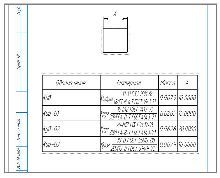 Групповой чертеж детали. Таблица исполнений детали