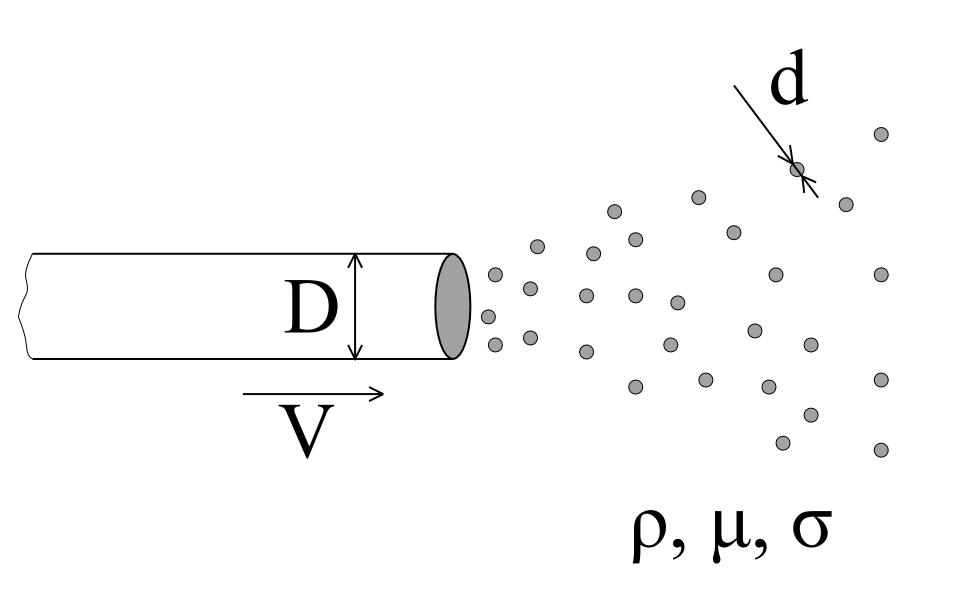 Схема эксперимента. Анализ размерностей