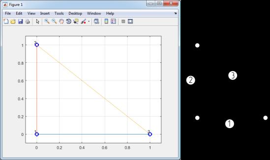 График расчетной схемы в МКЭ-Ф