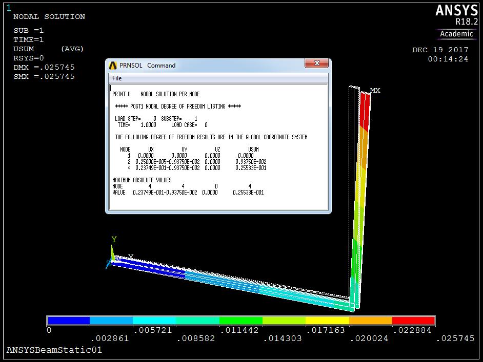 Рама в ANSYS тестовая задача 01 - Решение (смещения в узлах)