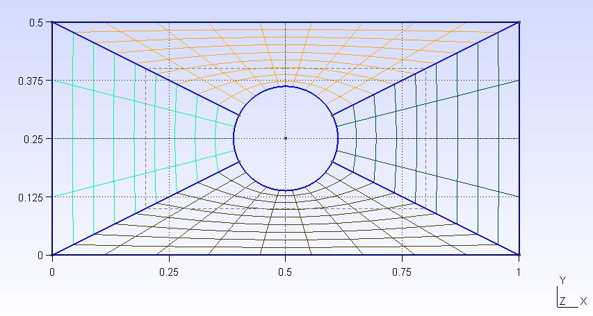 Структурированная 2D сетка в Gmsh - Результат