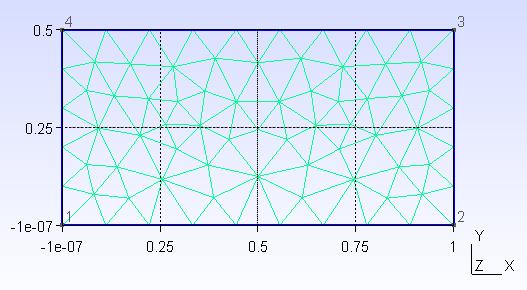 2D сетка в GMSH - Результат построения неструктурированной сетки в прямоугольной области
