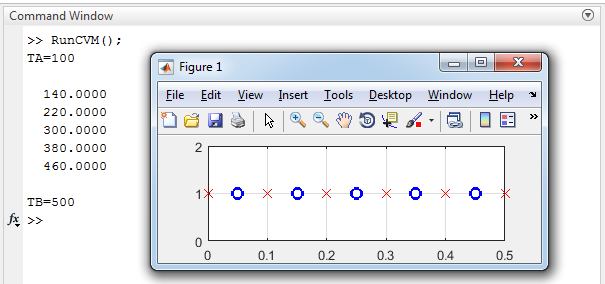 Метод контрольных объемов (1D) - Результат запуска программы. 5 контрольных объемов.