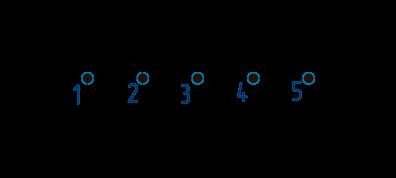 Метод контрольных объемов (1D)