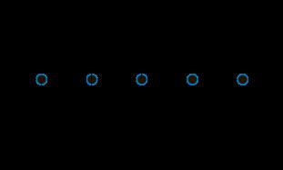 Теория метода контрольных объемов - обозначения