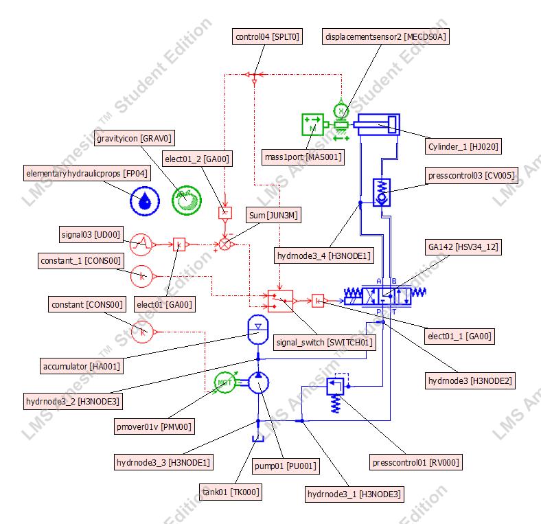 Гидроцилиндр с обратной связью в Amesim. Схема модели с метками