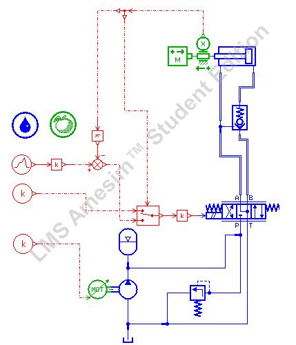 Гидроцилиндр с обратной связью в Amesim
